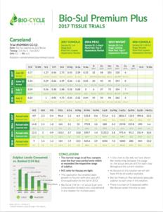 Tissue Trials 2017